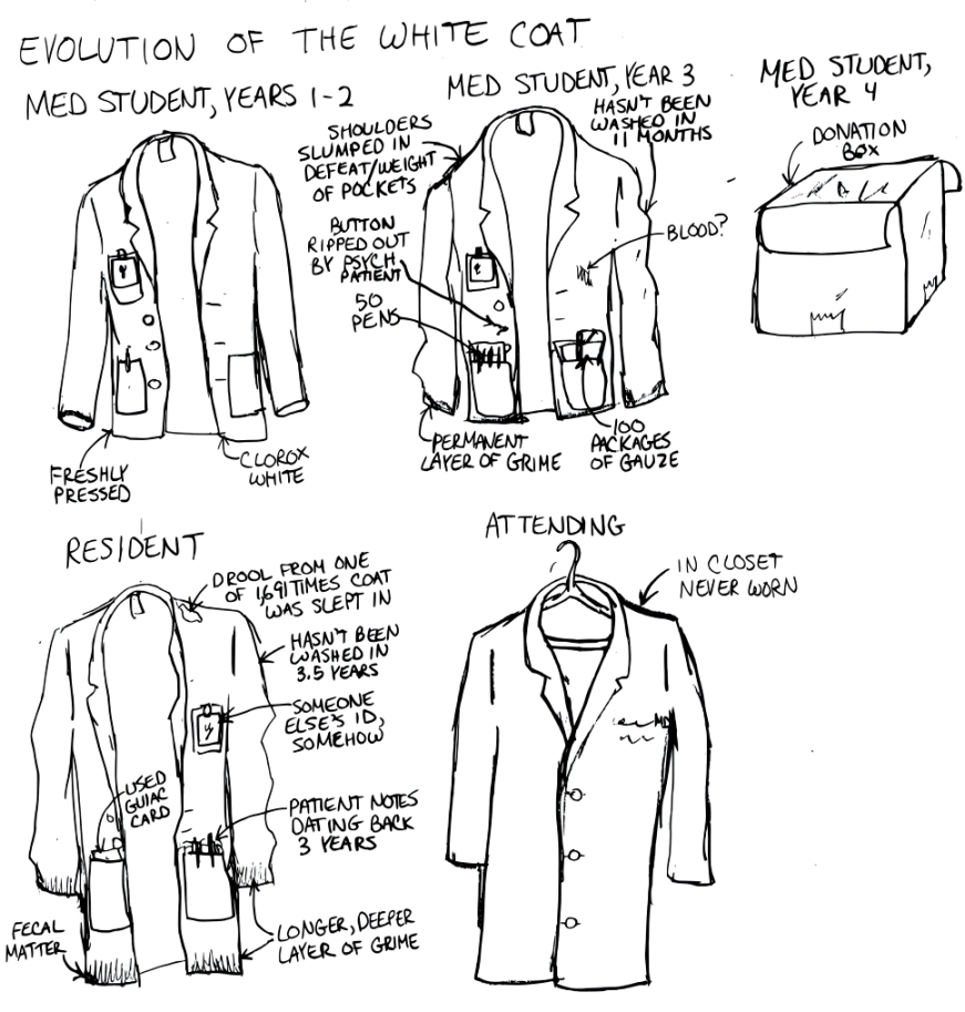 Evolution of the White Coat by Fizzy McFizz - click for link.